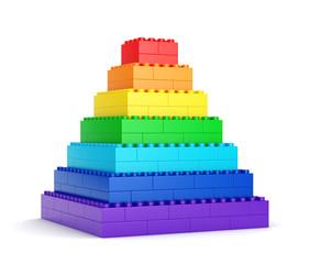 Rainbow toy block pyramid
