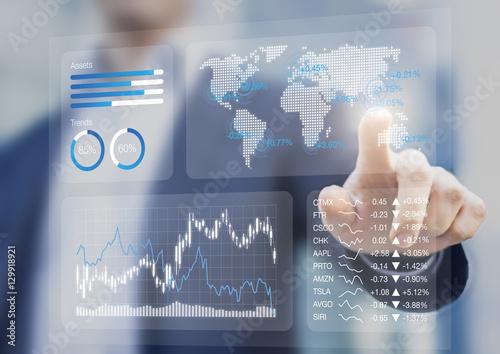 Papel de parede Financial dashboard, key performance indicators, charts, stock market prices