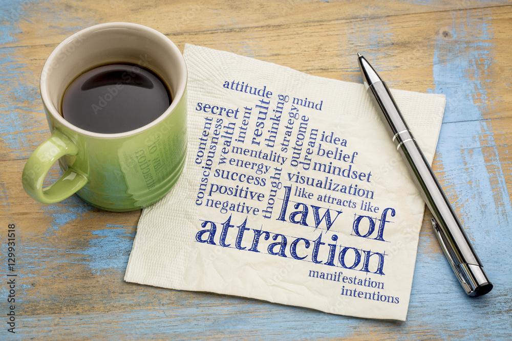 Fototapeta law of attraction word cloud