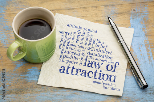 law of attraction word cloud Fotobehang