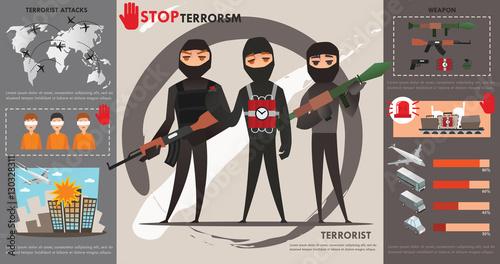 Cuadros en Lienzo STOP Terrorsm info graphic
