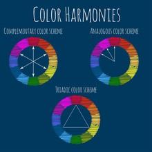 Color Harmonies. Basic Color T...