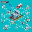 Hospital Isometric Infographics