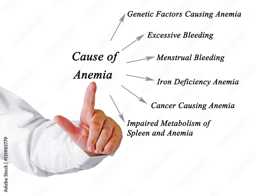 Anemia y menstruacion marron
