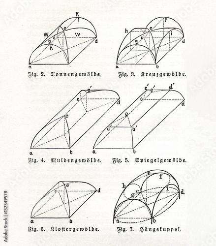 Fotografie, Obraz  Vaults (from Meyers Lexikon, 1895, 7/540)