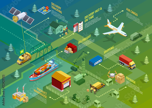 Logistics Isometric Infographics Canvas Print