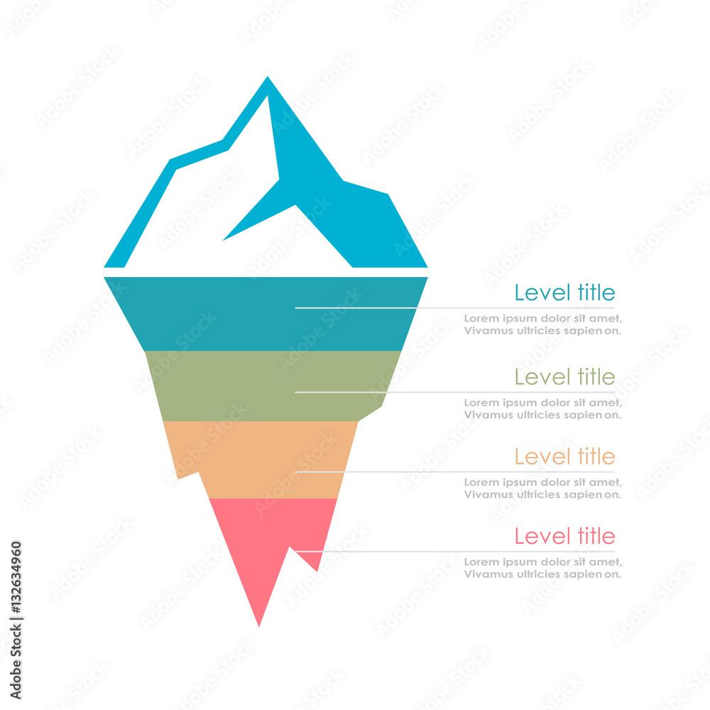 Fototapety, obrazy: Risk analysis iceberg vector layered diagram