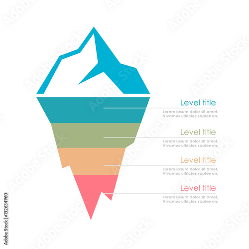 Risk analysis iceberg vector layered diagram Canvas Print