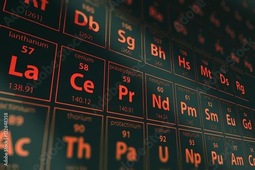 Photo  Dark Red Periodic Table