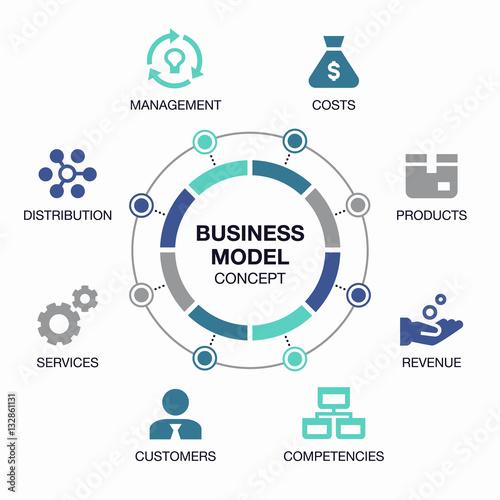 Fotografía  Vector info graphic business model visualization template.