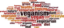 Veganism Word Cloud Concept. Vector Illustration