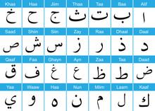 Arabic Alphabets With English Pronunciation