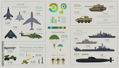 Photo  Military Infographics Flat Vector Illustration