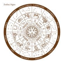 Vector Zodiac Signs Engraving