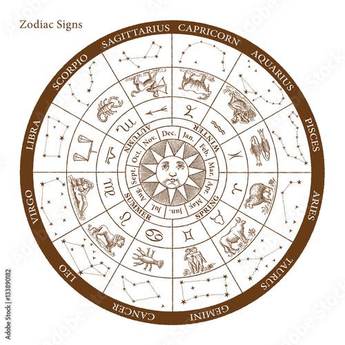 Obraz Vector Zodiac signs engraving - fototapety do salonu