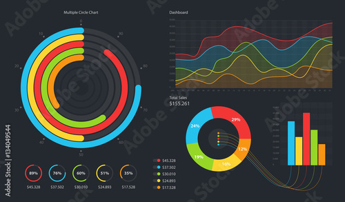 Leinwand Poster  Minimalistic infographic template with flat design daily statistics graphs, dashboard, pie charts, multiple circle template with options for diagram, workflow, web design, UI elements