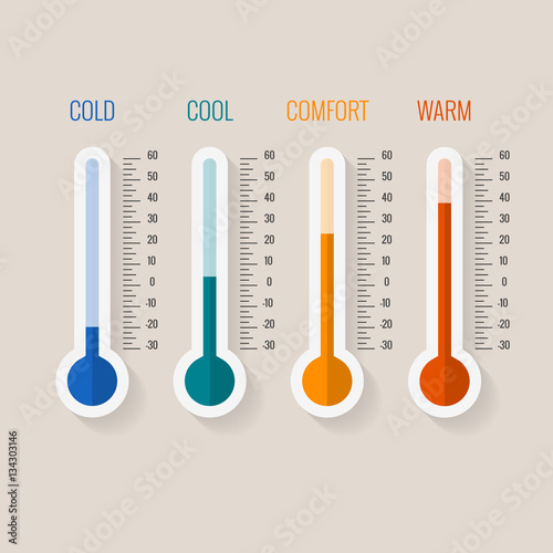 Fototapeta Temperature measurement from cold to hot, thermometer gauges set vector illustra