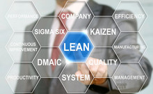Lean Manufacturing Sigma Six Business Concept. Businessman Touching Lean Text Button For Improved