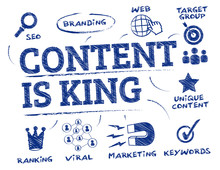 Content Is King Concept Concep...