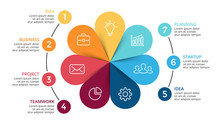Vector Circle Arrows Infographic, Cycle Diagram, Flower Graph, Presentation Chart. Business Concept With 7 Options, Parts, Steps, Processes.