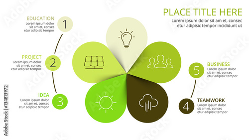 Fotografie, Obraz  Vector circle arrows green leaves eco infographic