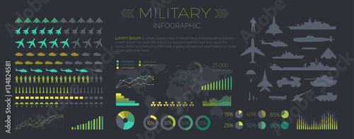 Fotomural Military Infographics Flat Vector Illustration