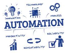 Automation Concept Concept Doo...