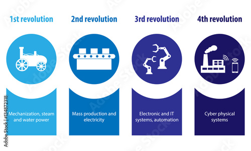 Photographie  Industry 4.0 and 4th industrial revolution