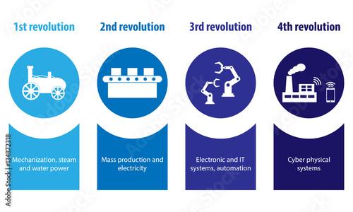 Fotografía  Industry 4.0 and 4th industrial revolution