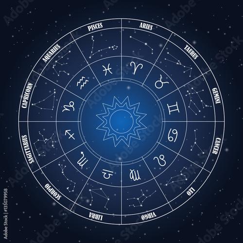 Zdjęcie XXL Koło zodiaku z astrologią śpiewa na ciemnym niebieskim tle