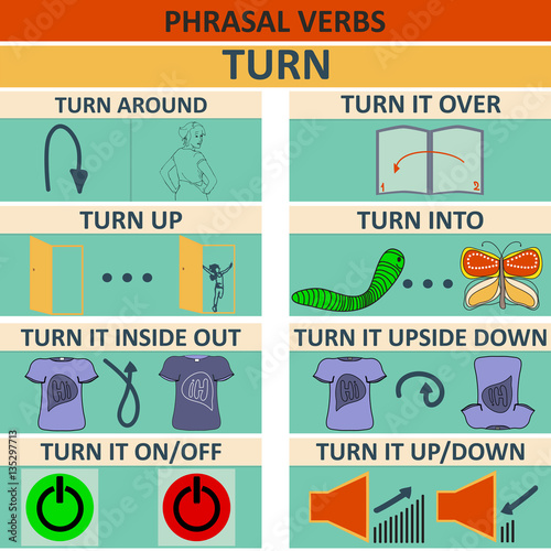 a48c536f92 English learning. Phrasal verb. turn around
