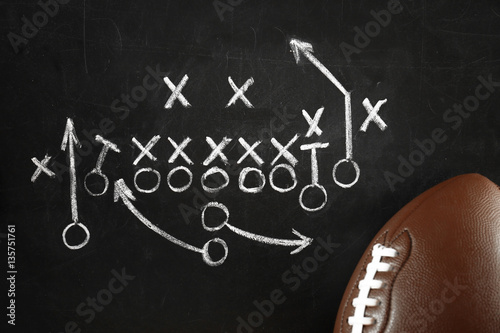 Scheme of football game on chalkboard background