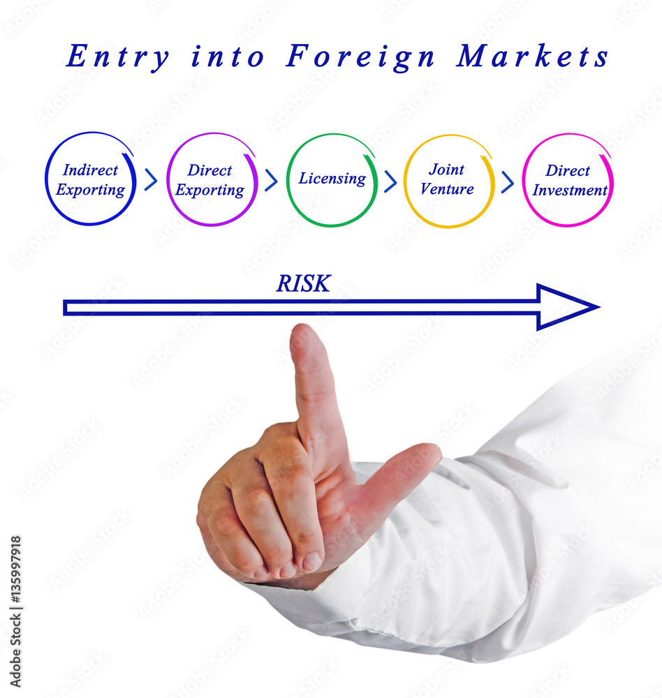 barriers to entry into foreign markets Understanding barriers to entry competing as a business in any industry is a competitive prospect common barriers to entry include startup costs, specialized licenses and certification, distribution in addition, retailers in the us must often look to foreign sources of inventory when dealing with.
