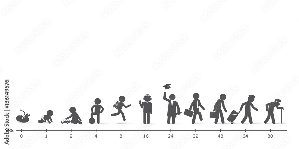 Fototapeta Man Lifecycle from birth to old age in silhouettes. Short story of human in different life ages - figure set.