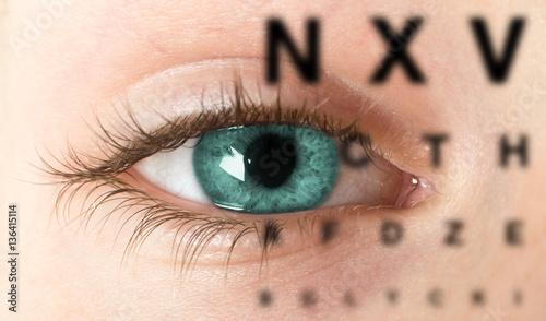 Vision test - Prova della vista
