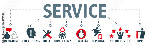 Banner Service mit Piktogrammen