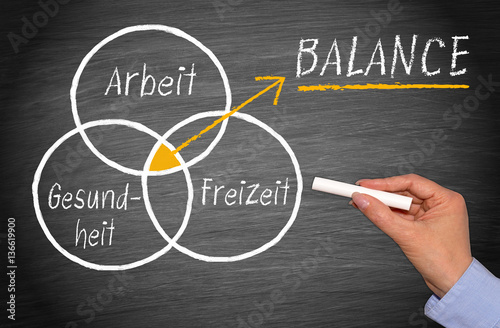 Arbeit, Freizeit, Gesundheit - Work Life Balance Poster