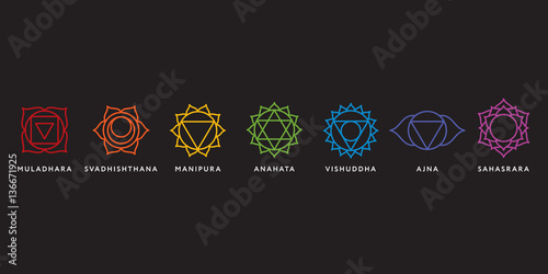 Photo  Set of seven chakra symbols with names, vector