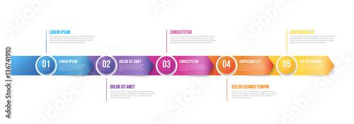 Obraz Infographics Arrows Template 5 steps - fototapety do salonu