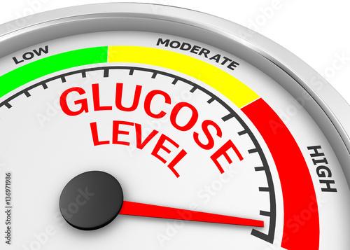Fotografía  glucose