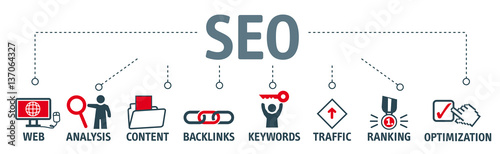 Photo Banner SEO search engine optimization
