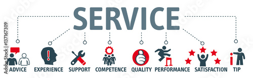 Banner Service concept english keywords