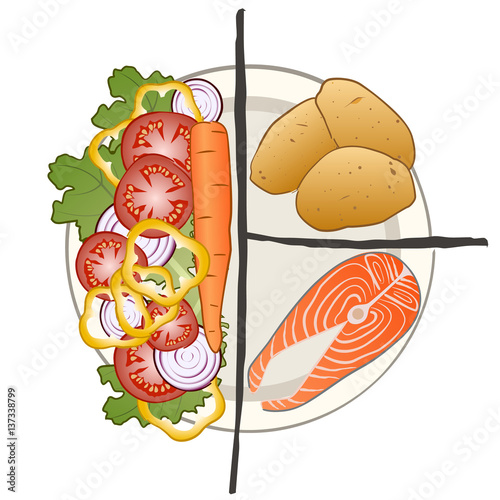 Illustration proper diet on the example of plates of food. Canvas