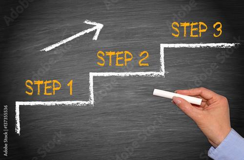 Fotografie, Obraz  Step 1, Step 2, Step 3 - die Erfolgsleiter zum Erfolg - Schritt für Schritt nach