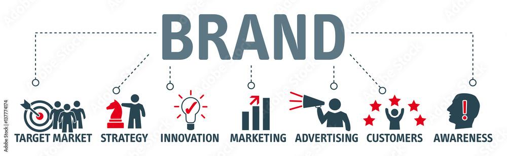 Fototapeta Banner - branding concept vector illustration