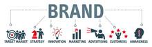Banner - Branding Concept Vect...