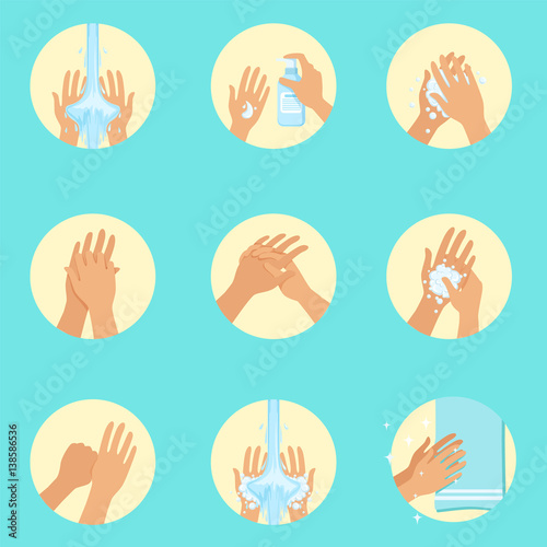 Valokuva  Hands Washing Sequence Instruction, Infographic Hygiene Poster For Proper Hand W