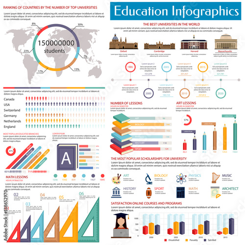 Photo  Education infographics design template with world map, pie chart, bar graph and