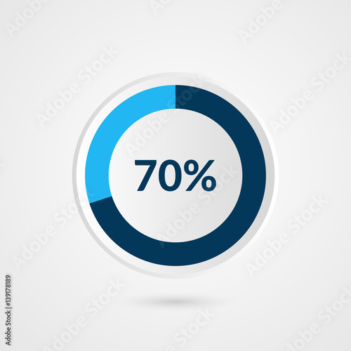 Fototapeta 70 percent blue grey and white pie chart