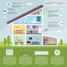 Ecology Home Infographic Conce...